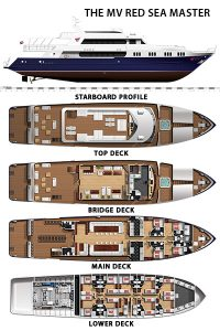 deck-layout-red-sea-master