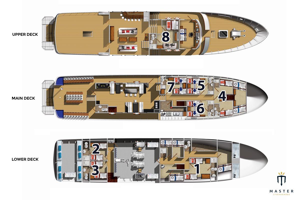 Deck plan - Truk Master