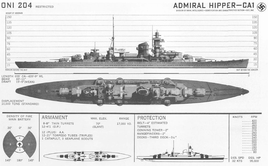 Identification card for Admiral Hipper class vessels